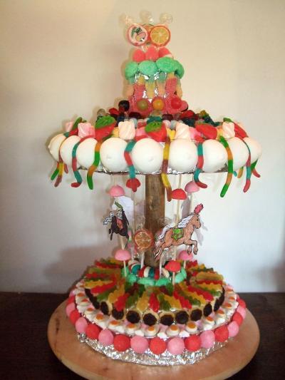 Structure Bonbon